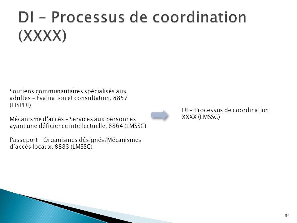 DI – Processus de coordination (XXXX)