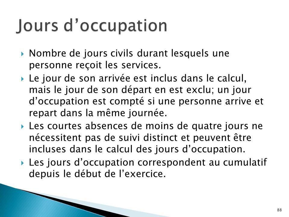 Jours d'occupation Nombre de jours civils durant lesquels une personne reçoit les services.