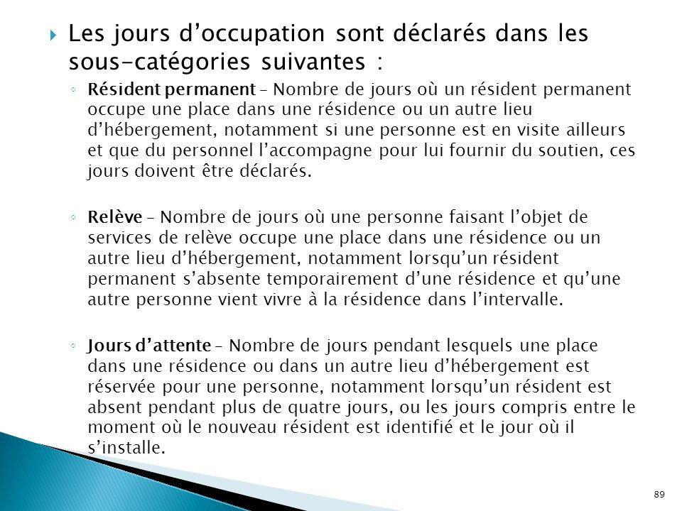 Les jours d'occupation sont déclarés dans les sous-catégories suivantes :