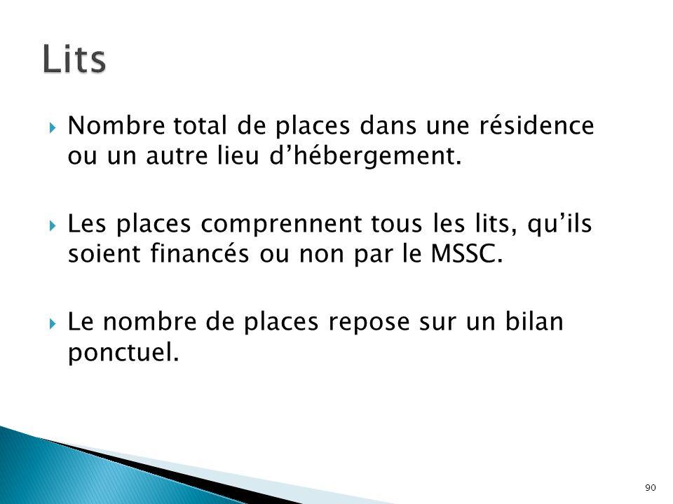 Lits Nombre total de places dans une résidence ou un autre lieu d'hébergement.
