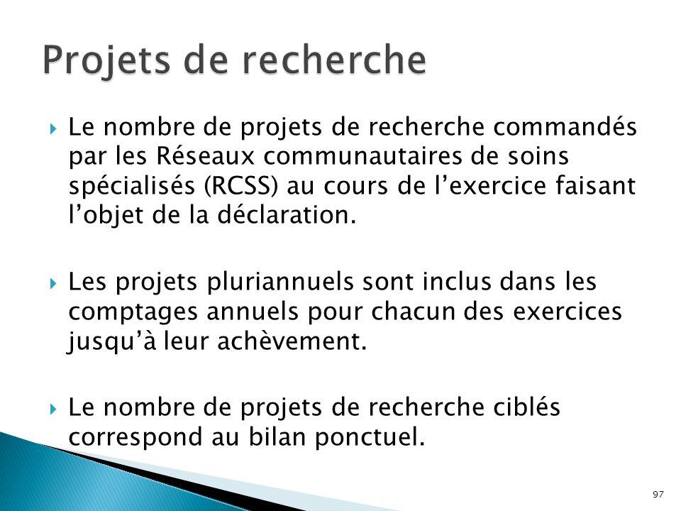Projets de recherche