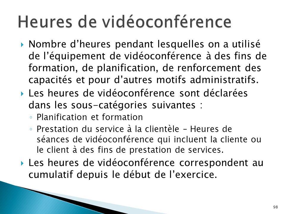 Heures de vidéoconférence
