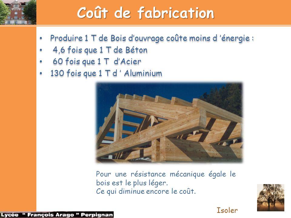 Coût de fabrication Produire 1 T de Bois d'ouvrage coûte moins d 'énergie : 4,6 fois que 1 T de Béton.