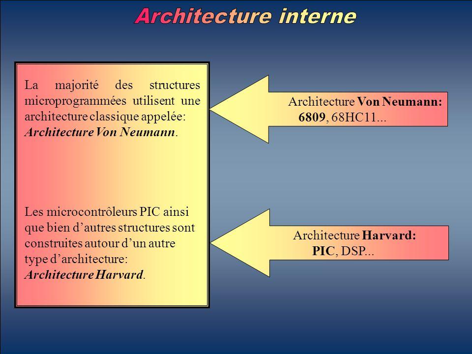 Architecture interne La majorité des structures microprogrammées utilisent une architecture classique appelée: