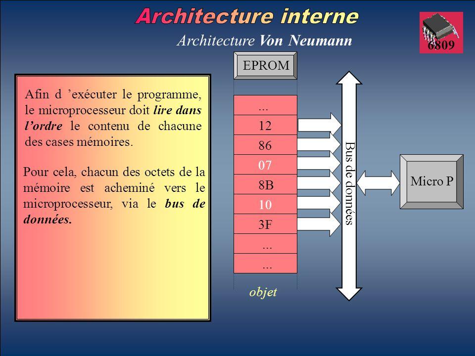 Architecture Von Neumann