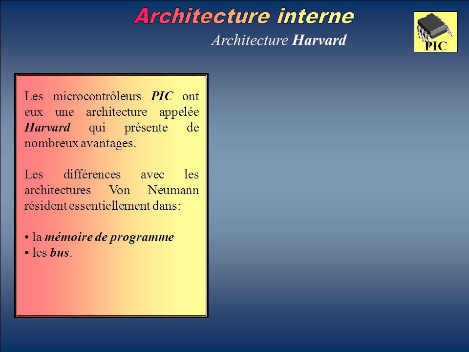 Architecture interne Architecture Harvard PIC