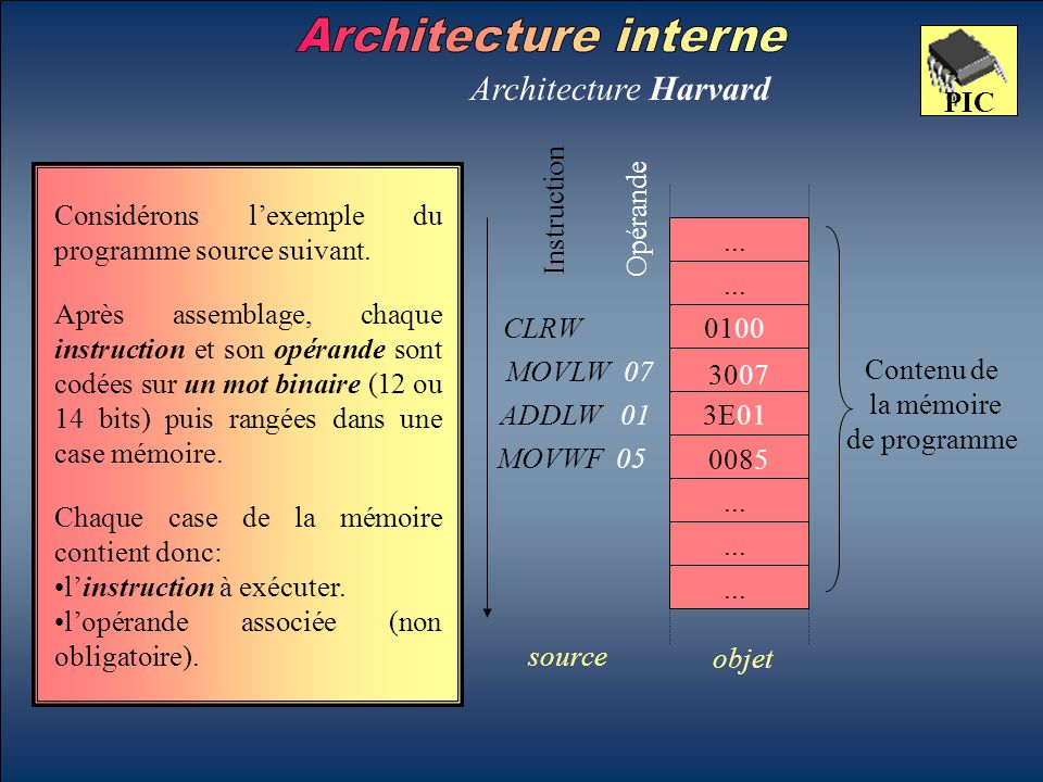 Architecture interne Architecture Harvard PIC MOVLW 07 CLRW ADDLW 01