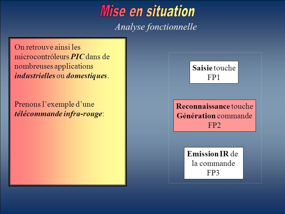 Mise en situation Analyse fonctionnelle