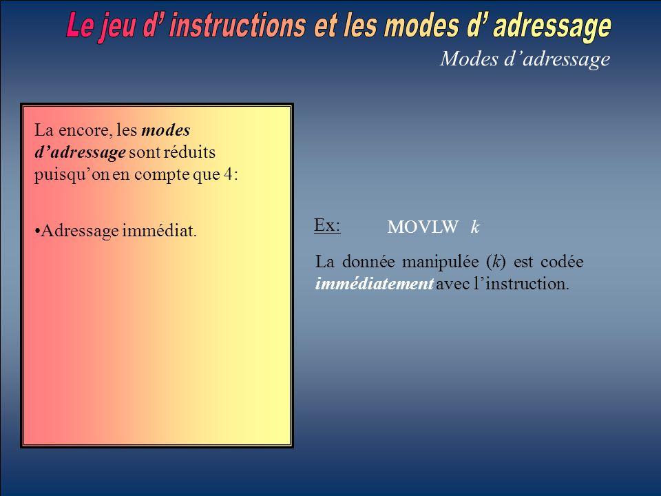 Le jeu d' instructions et les modes d' adressage
