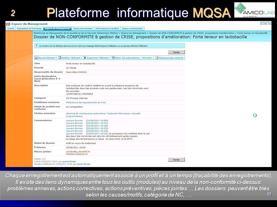 Plateforme informatique MQSA