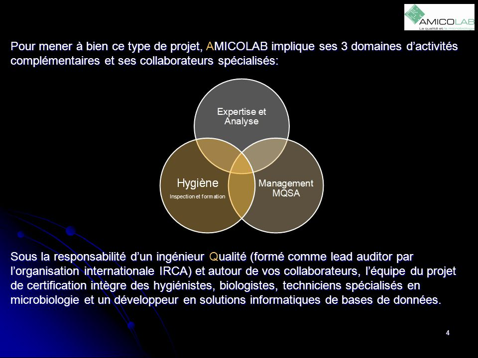 Pour mener à bien ce type de projet, AMICOLAB implique ses 3 domaines d'activités complémentaires et ses collaborateurs spécialisés: