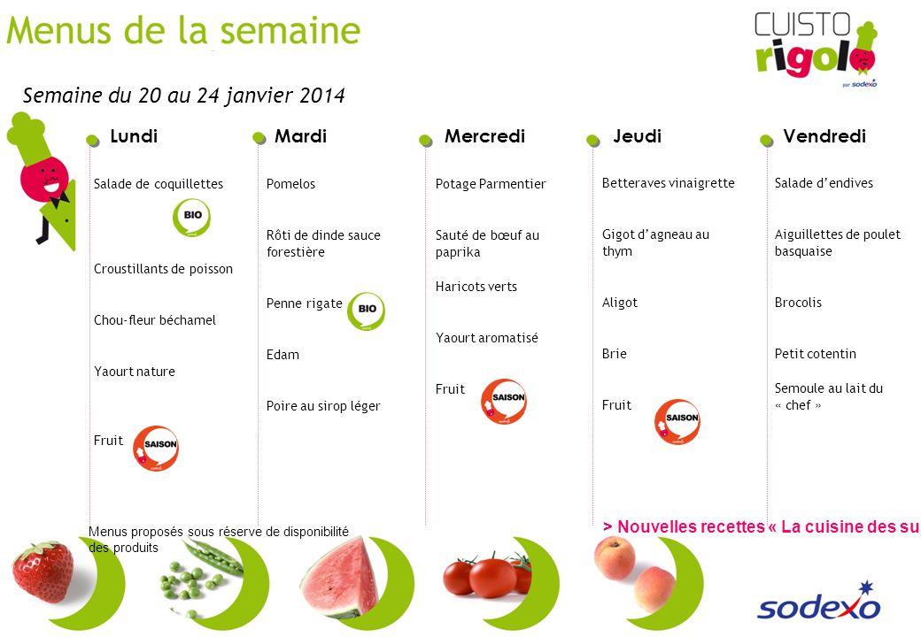 Semaine du 20 au 24 janvier 2014 Salade de coquillettes. Croustillants de poisson. Chou-fleur béchamel.