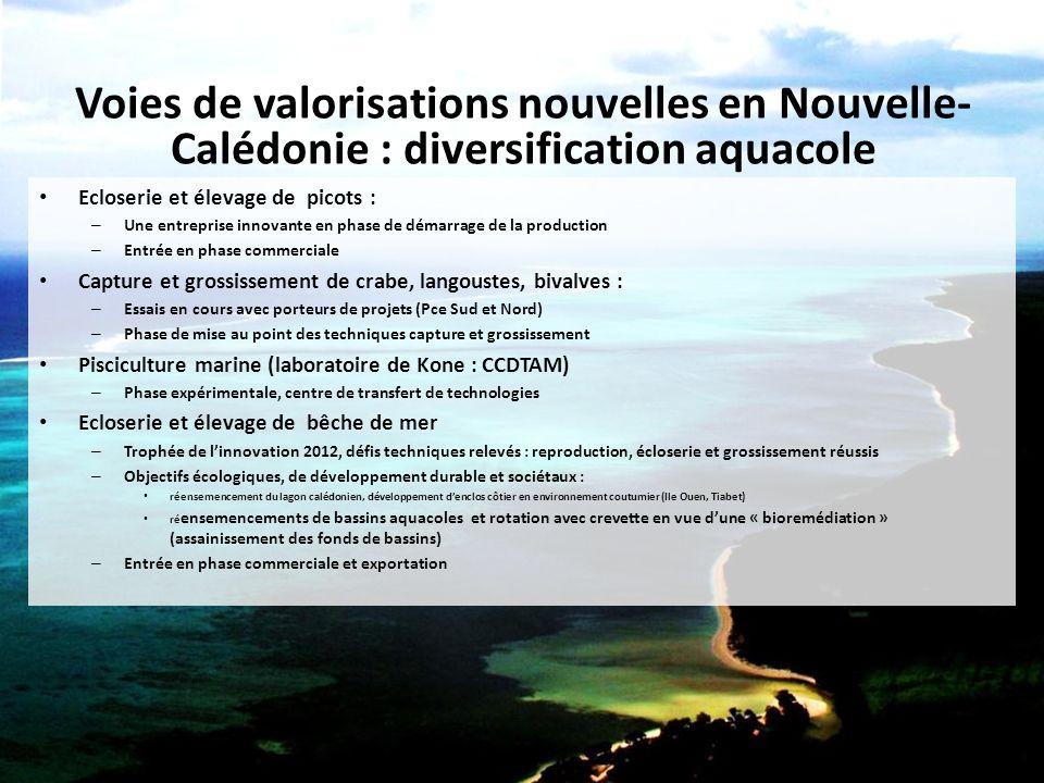 Voies de valorisations nouvelles en Nouvelle-Calédonie : diversification aquacole