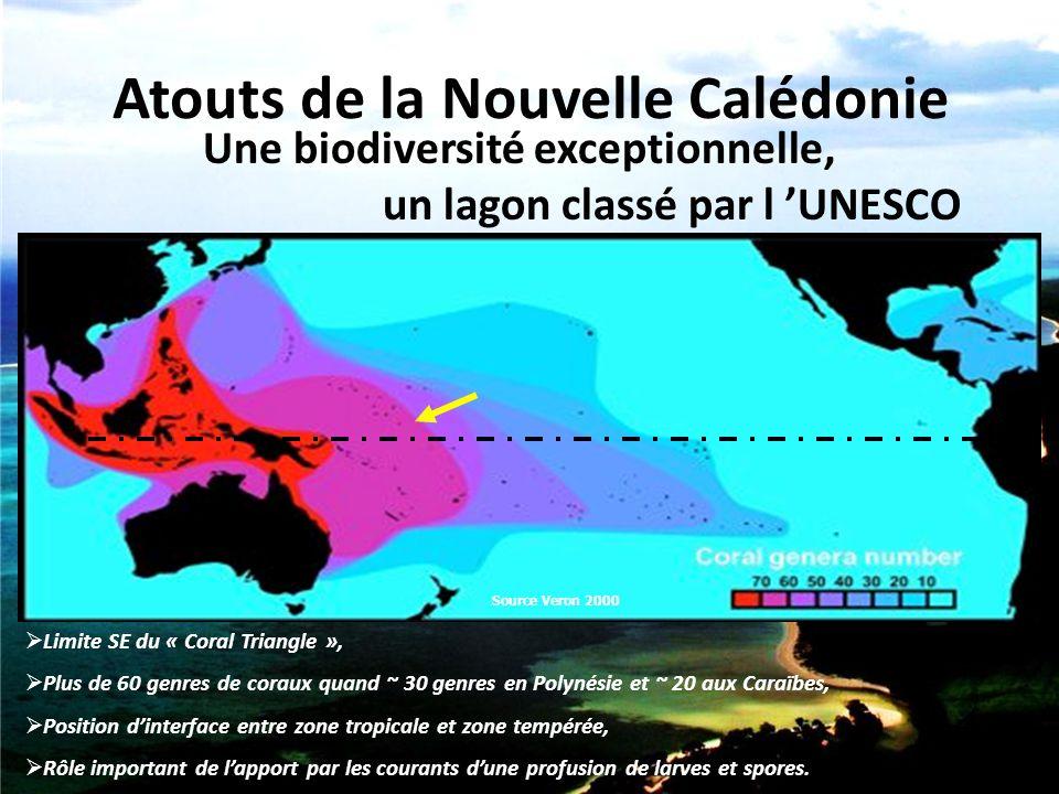 Atouts de la Nouvelle Calédonie
