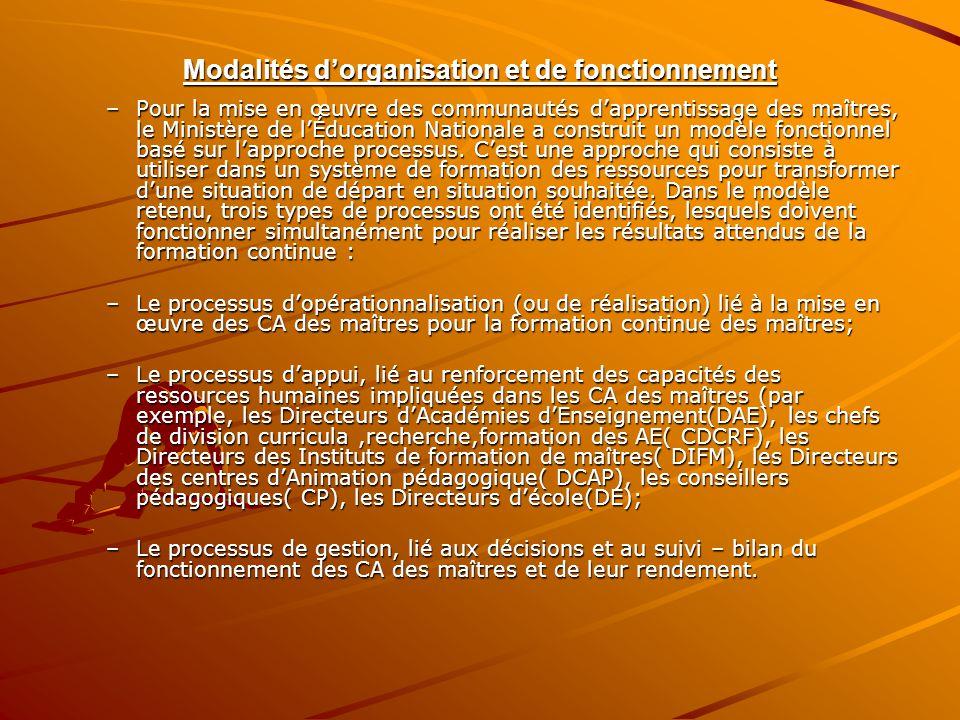 Modalités d'organisation et de fonctionnement