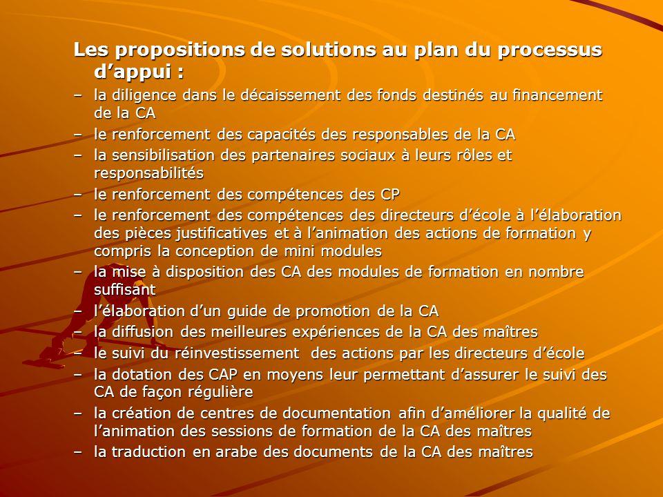 Les propositions de solutions au plan du processus d'appui :