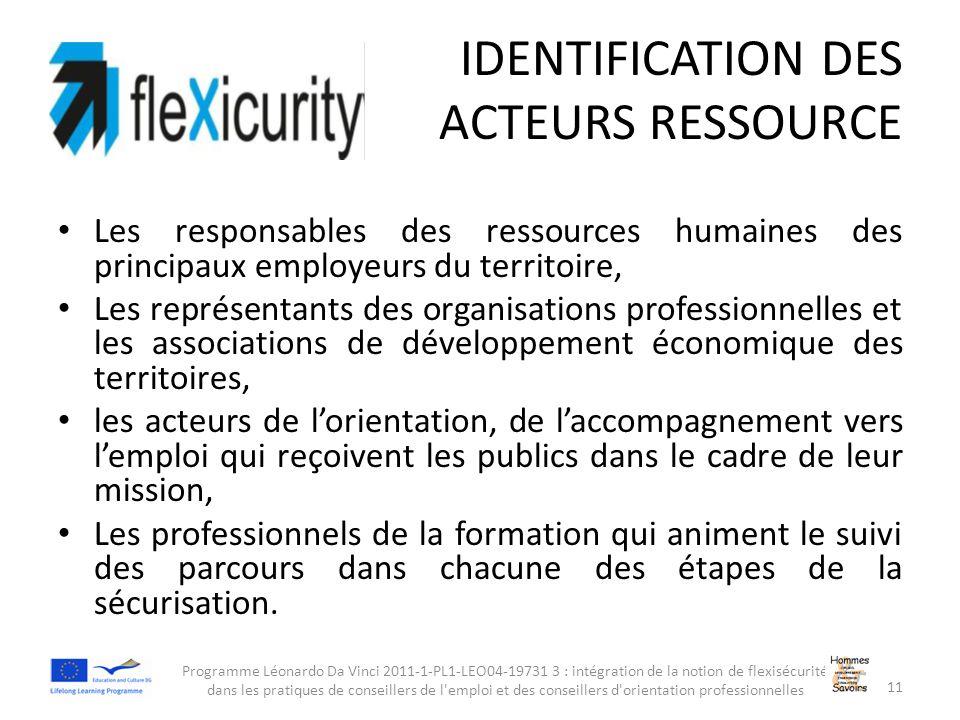 IDENTIFICATION DES ACTEURS RESSOURCE