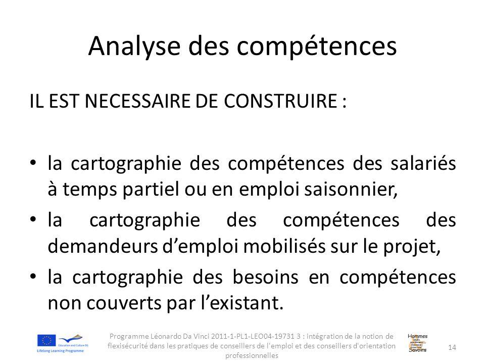 Analyse des compétences