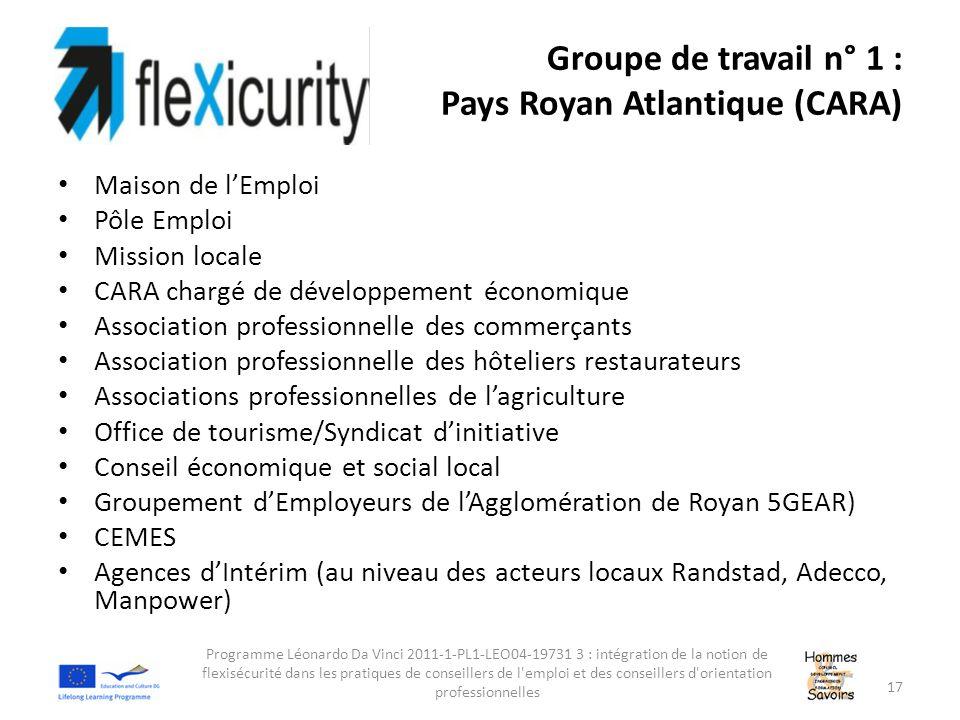 Groupe de travail n° 1 : Pays Royan Atlantique (CARA)