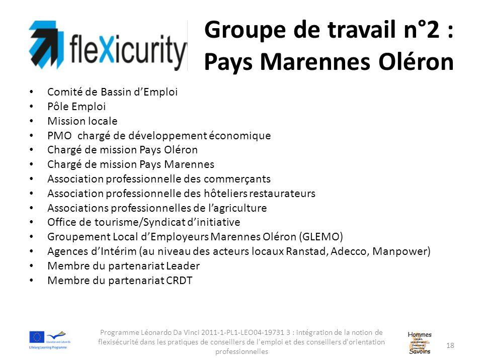 Groupe de travail n°2 : Pays Marennes Oléron