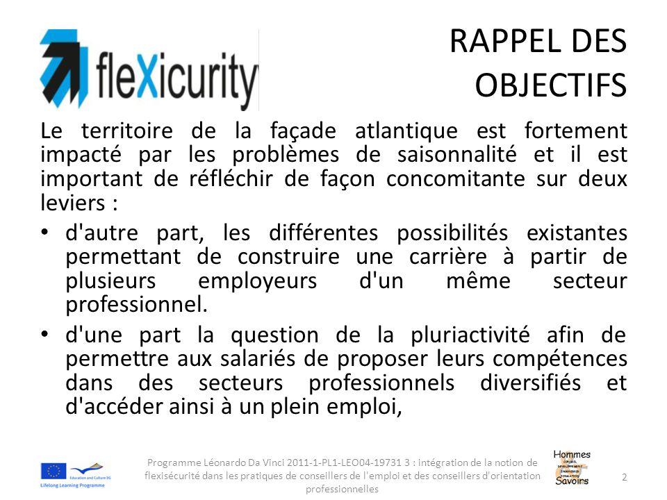 RAPPEL DES OBJECTIFS