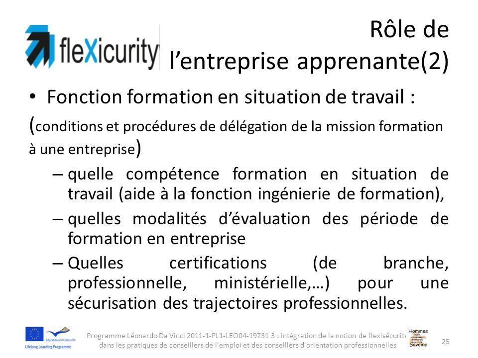 Rôle de l'entreprise apprenante(2)