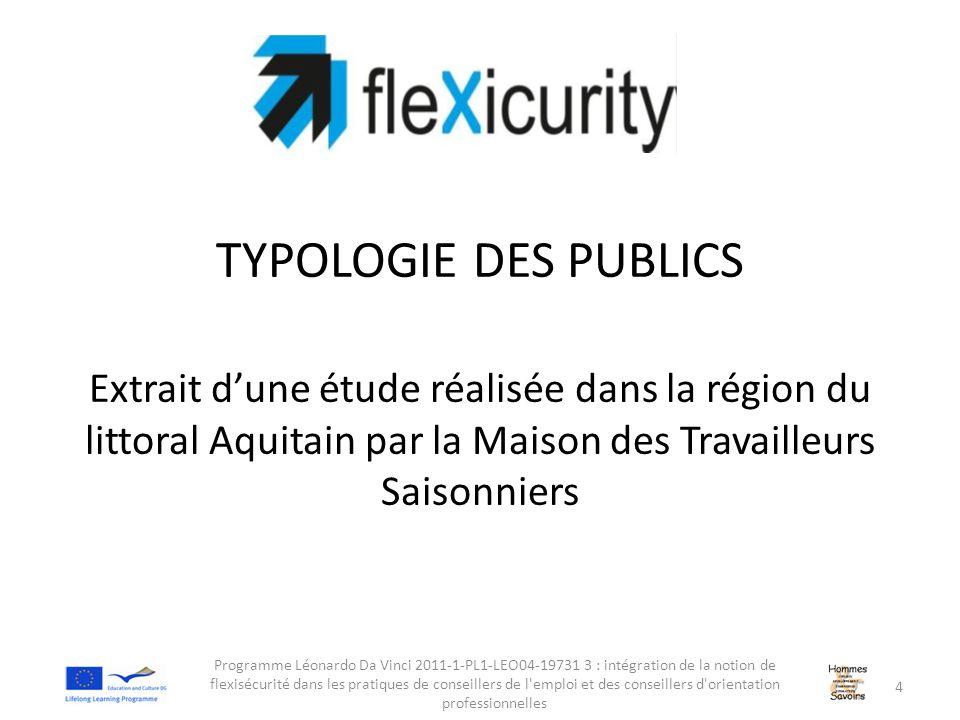 TYPOLOGIE DES PUBLICS Extrait d'une étude réalisée dans la région du littoral Aquitain par la Maison des Travailleurs Saisonniers.