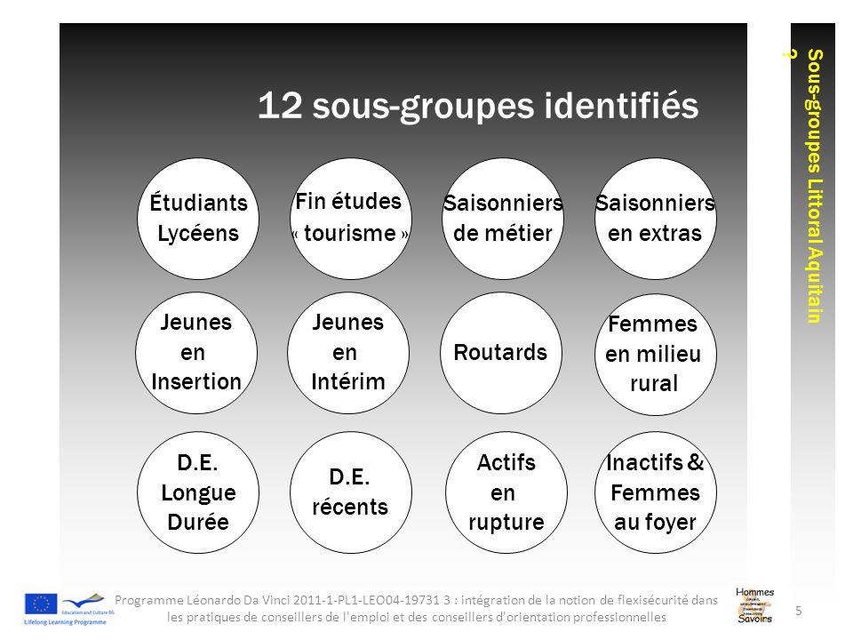 12 sous-groupes identifiés