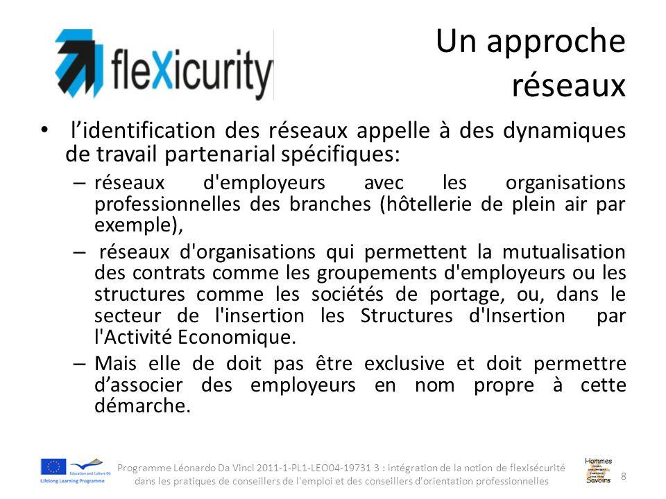 Un approche réseaux l'identification des réseaux appelle à des dynamiques de travail partenarial spécifiques: