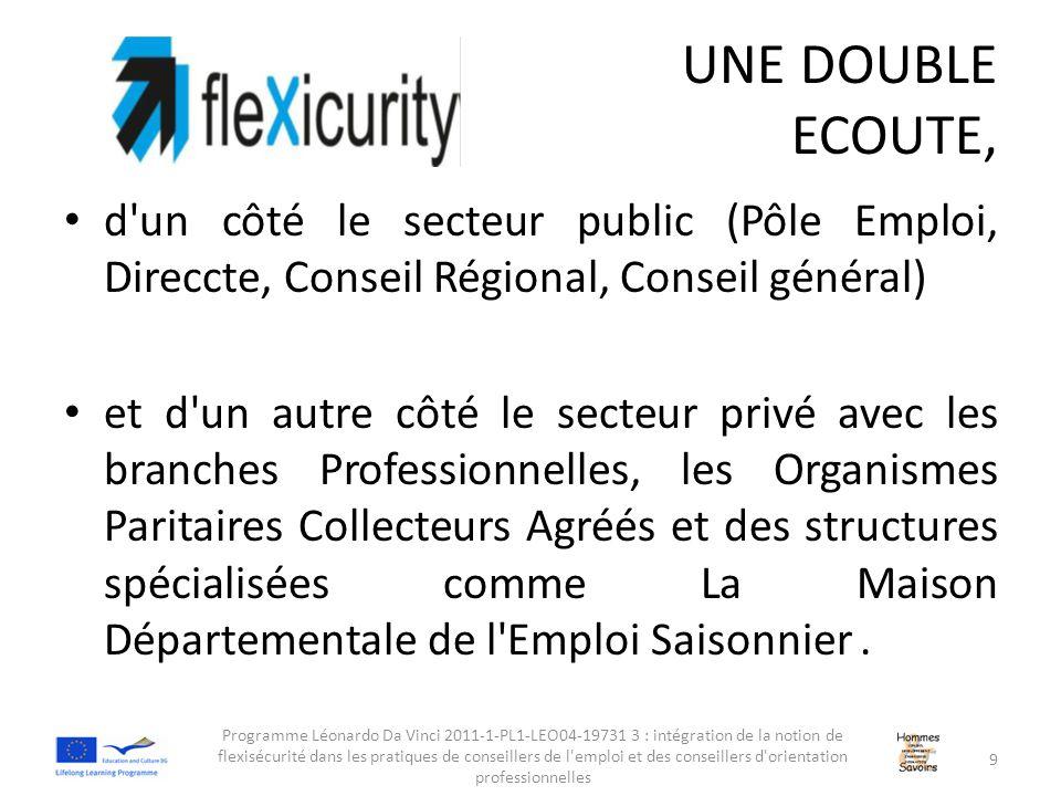 UNE DOUBLE ECOUTE, d un côté le secteur public (Pôle Emploi, Direccte, Conseil Régional, Conseil général)