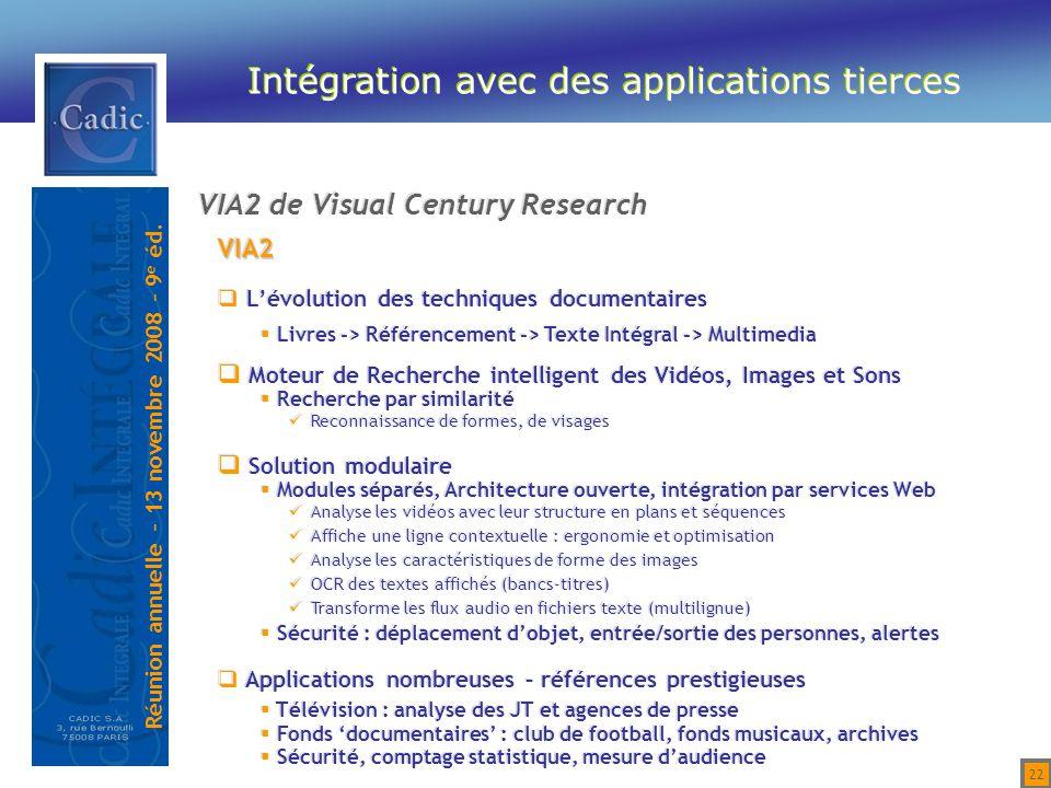 Intégration avec des applications tierces
