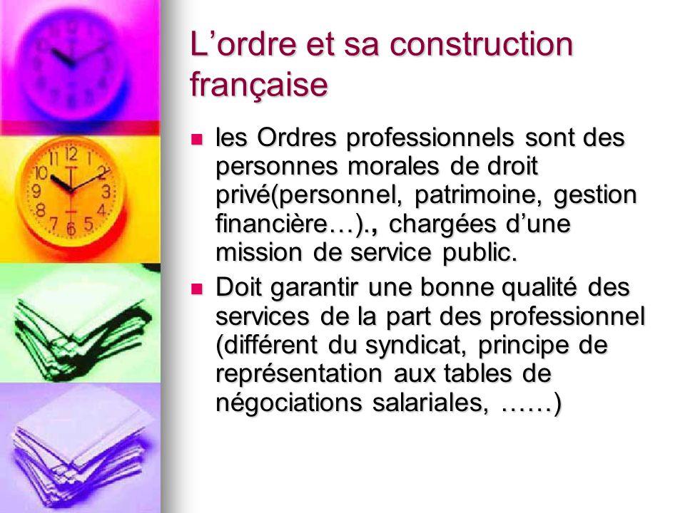 L'ordre et sa construction française