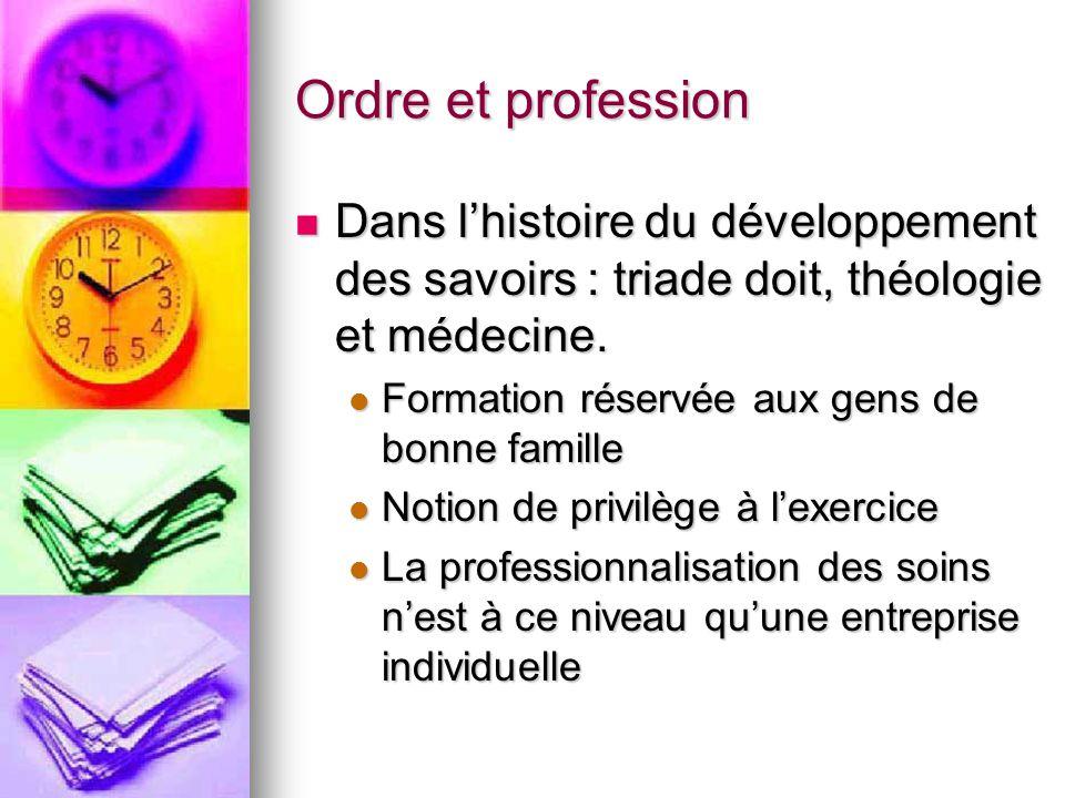 Ordre et profession Dans l'histoire du développement des savoirs : triade doit, théologie et médecine.