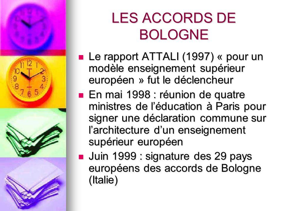 LES ACCORDS DE BOLOGNE Le rapport ATTALI (1997) « pour un modèle enseignement supérieur européen » fut le déclencheur.