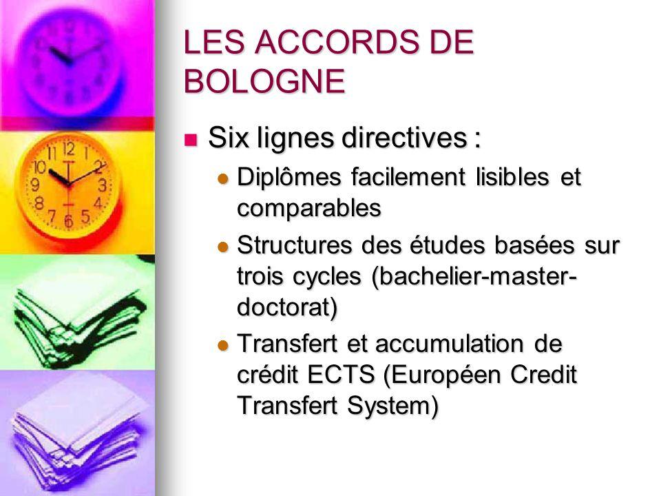 LES ACCORDS DE BOLOGNE Six lignes directives :