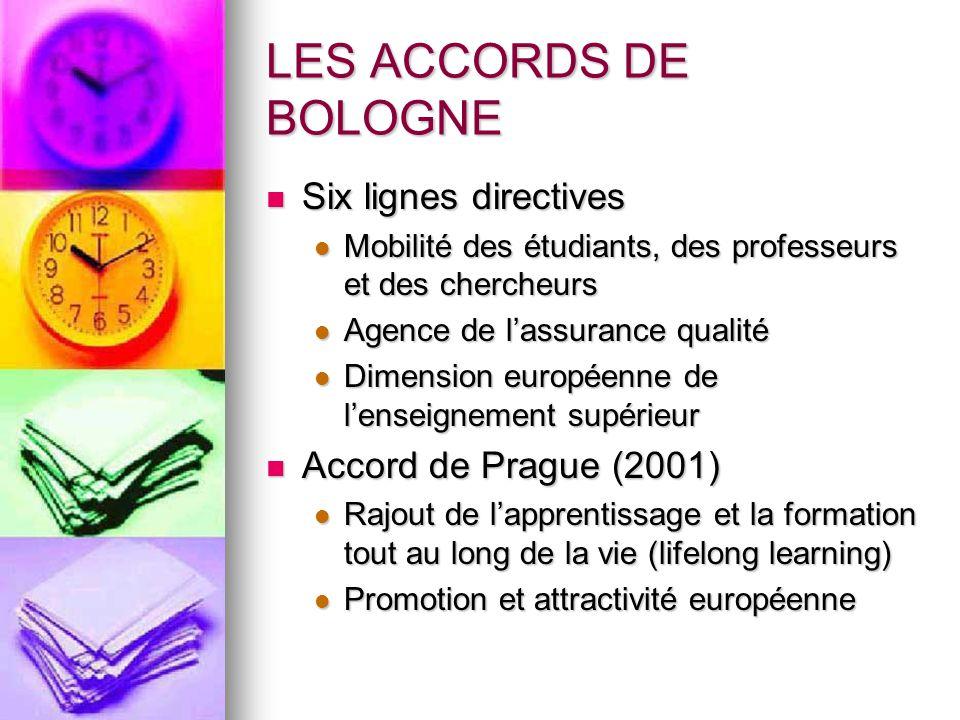 LES ACCORDS DE BOLOGNE Six lignes directives Accord de Prague (2001)