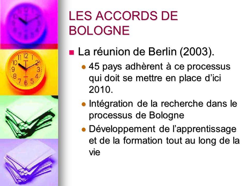 LES ACCORDS DE BOLOGNE La réunion de Berlin (2003).