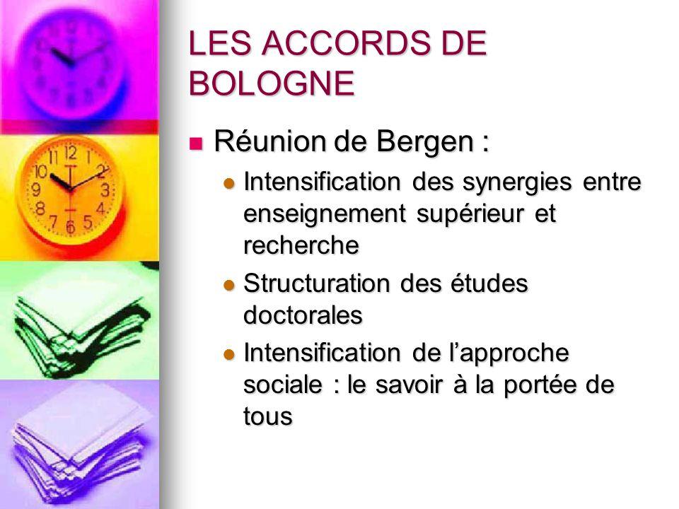 LES ACCORDS DE BOLOGNE Réunion de Bergen :