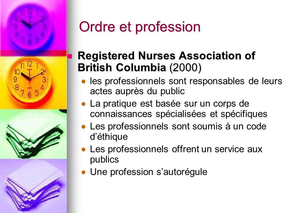 Ordre et profession Registered Nurses Association of British Columbia (2000) les professionnels sont responsables de leurs actes auprès du public.