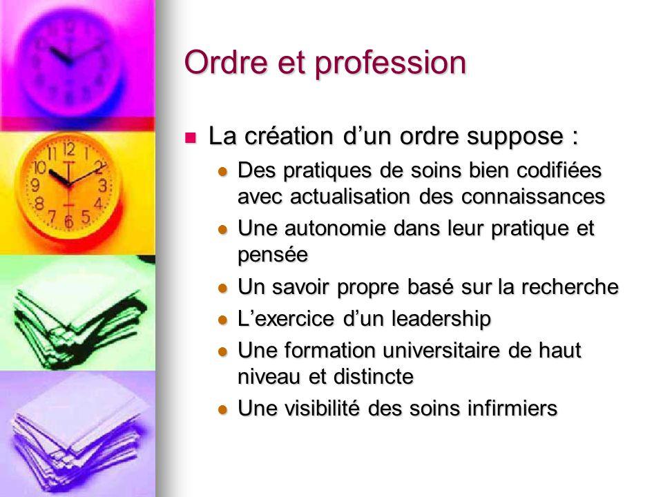 Ordre et profession La création d'un ordre suppose :
