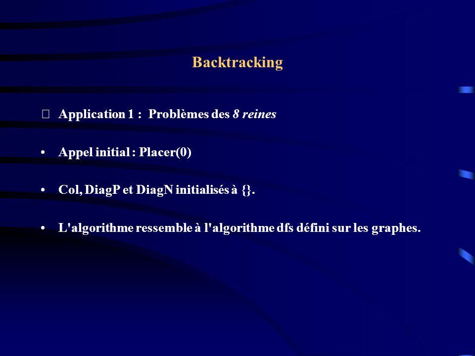 Backtracking Application 1 : Problèmes des 8 reines