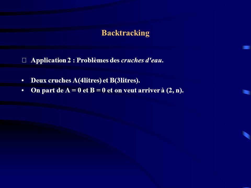 Backtracking Application 2 : Problèmes des cruches d eau.