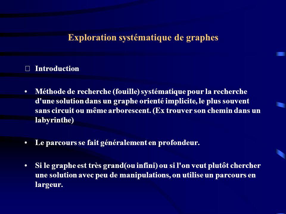 Exploration systématique de graphes