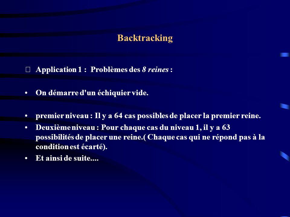 Backtracking Application 1 : Problèmes des 8 reines :