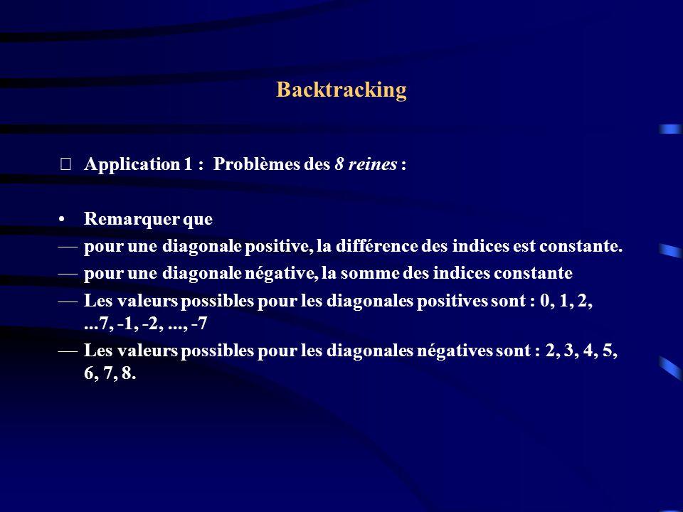 Backtracking Application 1 : Problèmes des 8 reines : Remarquer que