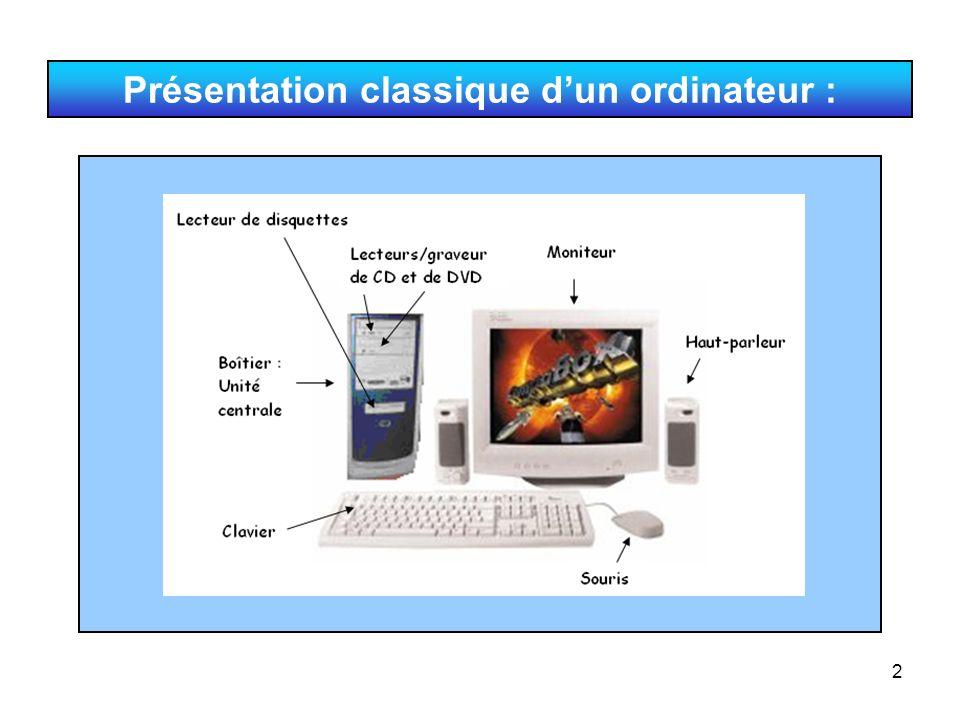 Présentation classique d'un ordinateur :