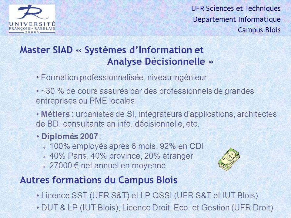 Master SIAD « Systèmes d'Information et Analyse Décisionnelle »