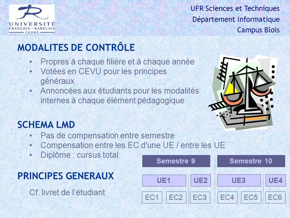 MODALITES DE CONTRÔLE SCHEMA LMD PRINCIPES GENERAUX