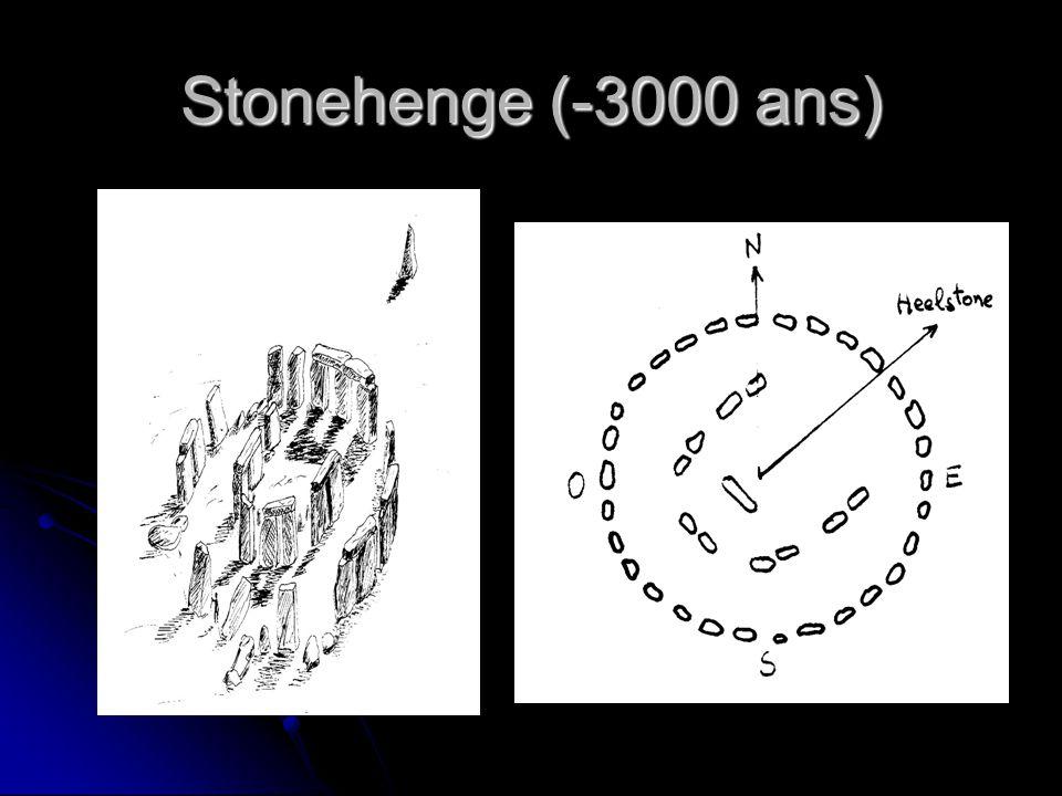 Stonehenge (-3000 ans)