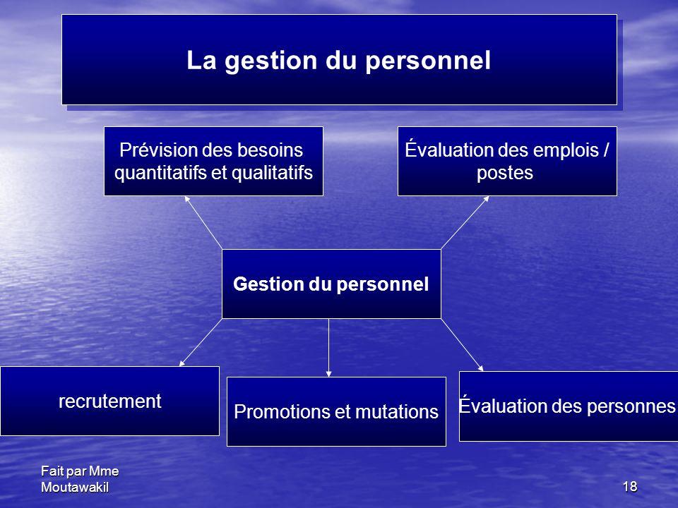 La gestion du personnel